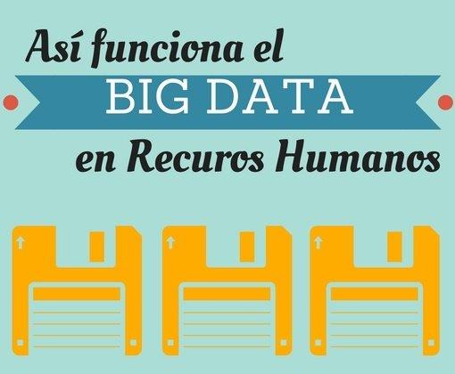 Cómo aplicar BIG DATA en el departamento de Recursos Humanos