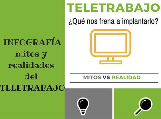 INFOGRAFÍA: Mitos y realidades del Teletrabajo