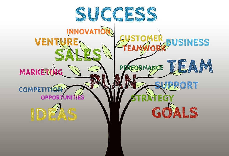 Sigue el método SMART para cumplir tus objetivos