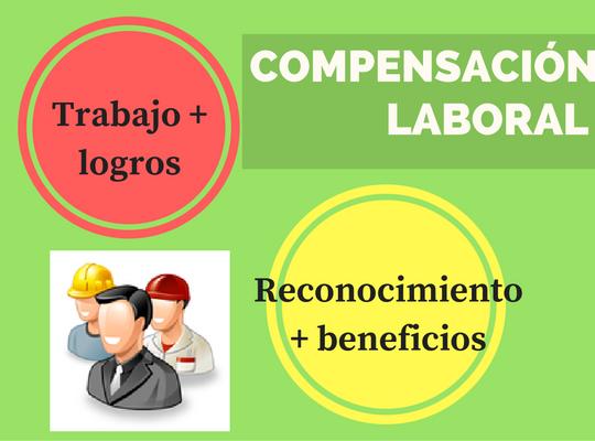 ¿Qué es la compensación variable para una empresa?