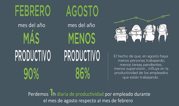 ¿Cómo alcanzar el éxito empresarial a través de la eficiencia?