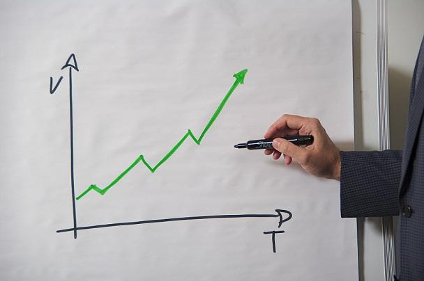 Gestión del cambio: Detecta cómo está tu empresa primero