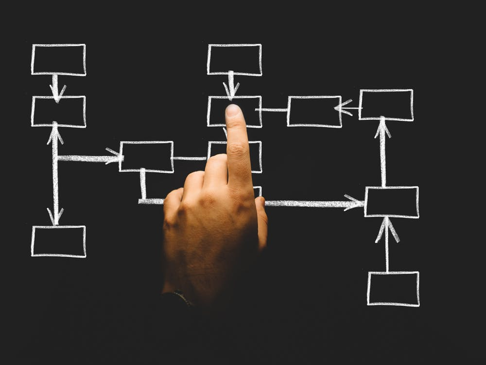 Claves para establecer prioridades empresariales